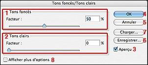 Tutoriaux Photoshop : Tutorial Photoshop CS : Réduire le contraste de l'image avec la commande Tons fonces/Tons clairs
